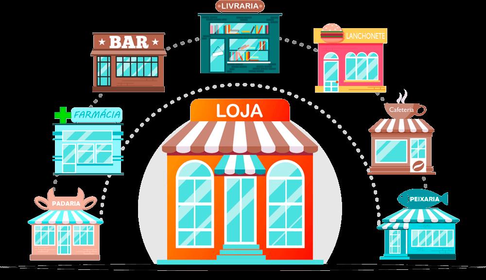 Imagem redes de lojas gestão de crédito zaz tech